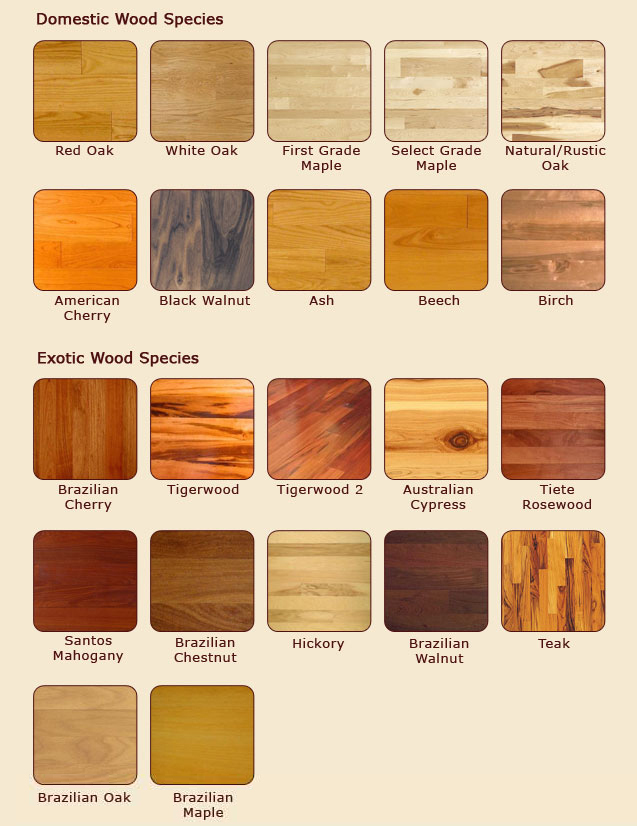 Wood floor types for Types of hardwood floors